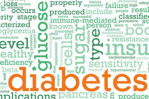 Diabetes Indore